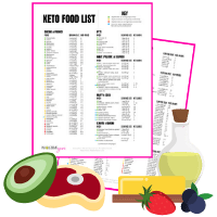 Keto Food List