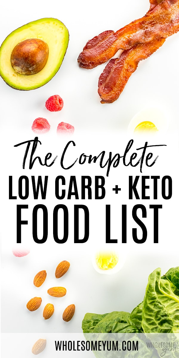 graphic about Free Printable Keto Food List named Reduced Carb Keto Meals Listing with Printable PDF