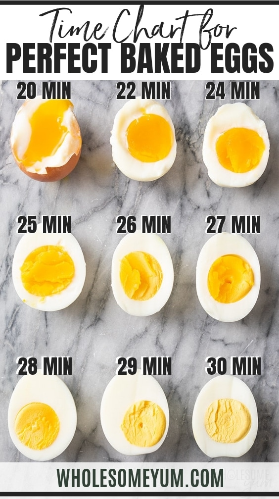 Baked hard boiled eggs time chart