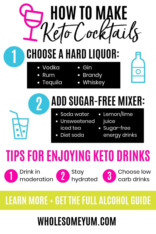How to enjoy alcohol on keto