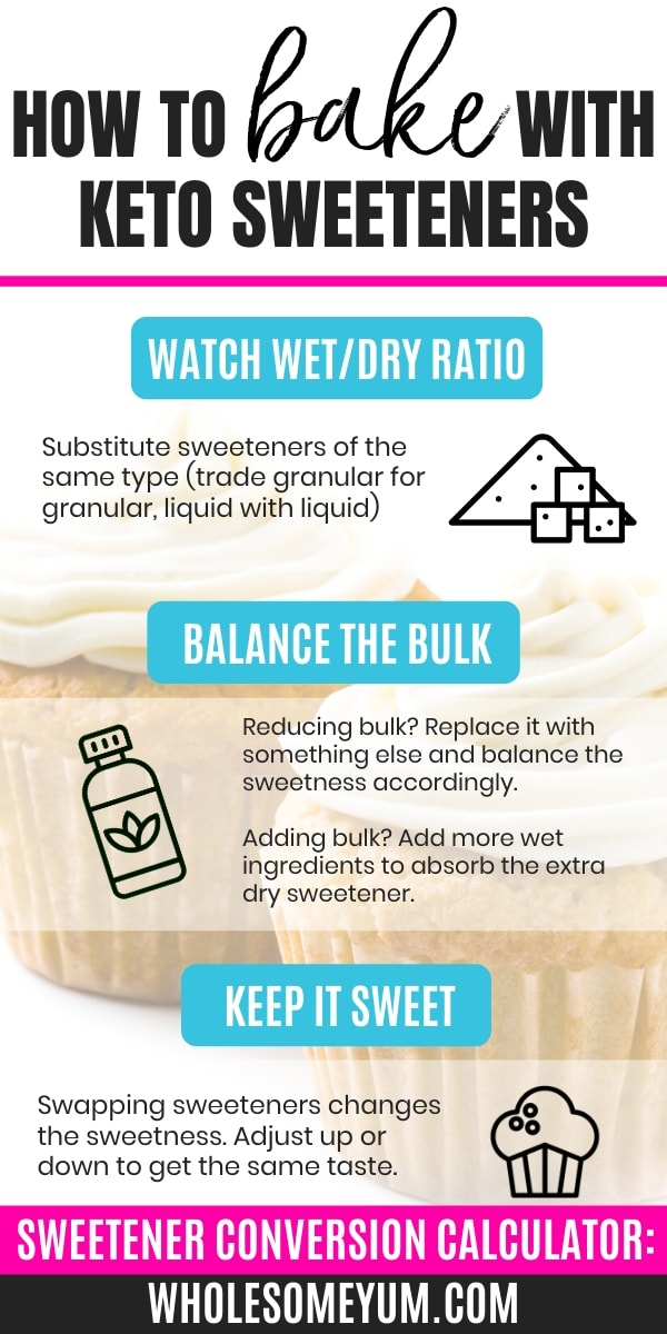 How to use sweeteners in keto baking