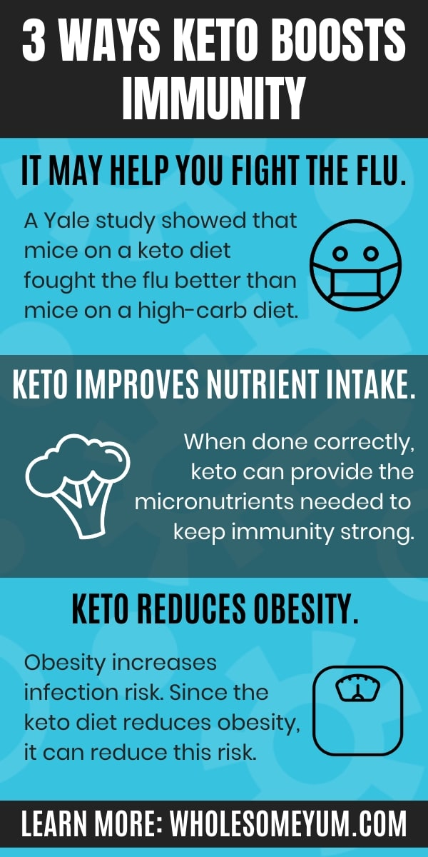 how keto boosts immunity