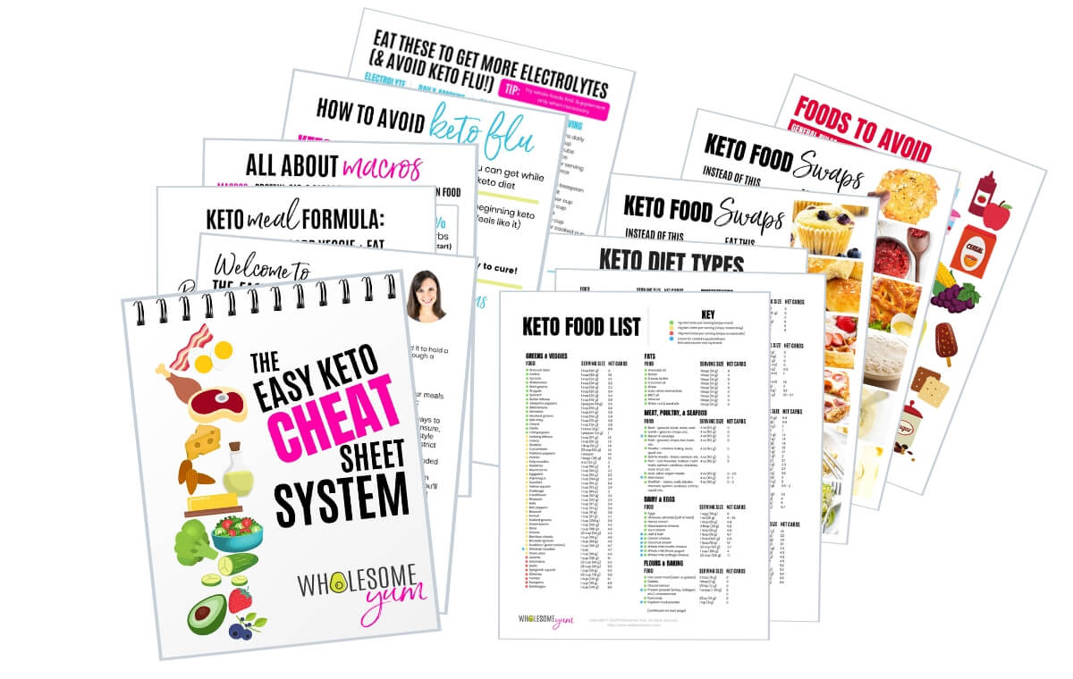 Keto cheat sheet system pages