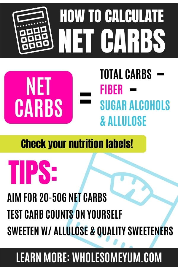 How To Calculate Net Carbs Carb Calculator Wholesome Yum