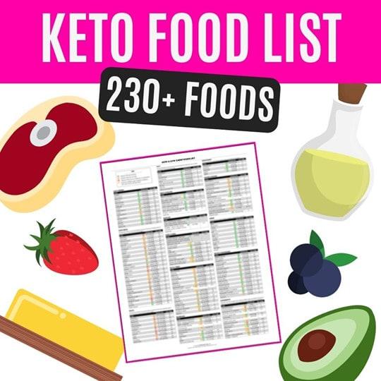 Free Keto Food List