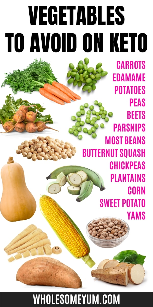 keto diet suitable vegetables to eat