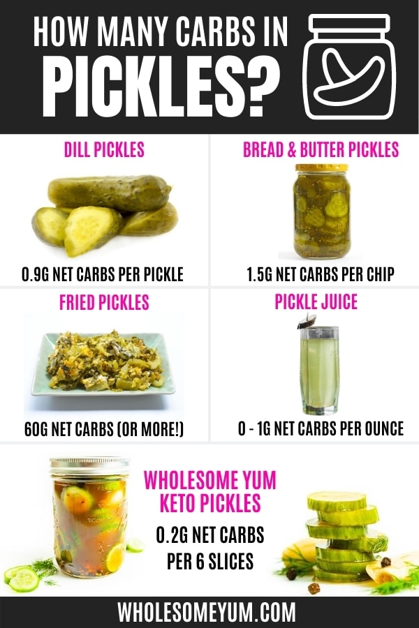 are pickles keto diet friendly