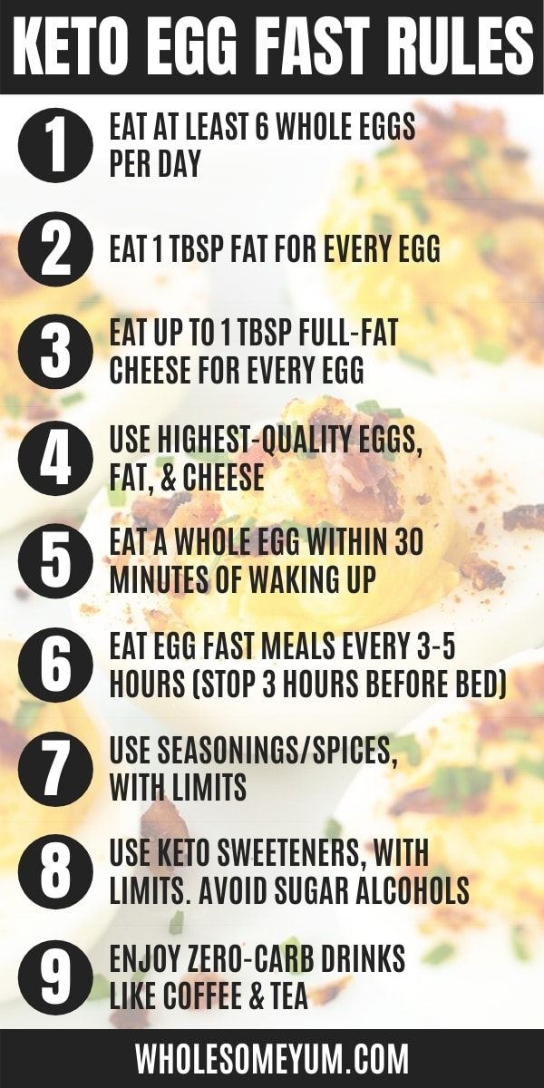 What are the keto egg fast rules so I can do an egg fast diet right? Find out with this guide, complete with recipes!