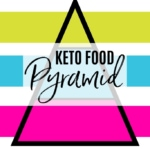 This keto food pyramid shows you which food groups to focus on for keto.